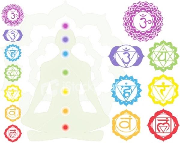 SEMINARIO YOGA 3: MANTRA YOGA: il potere del suono che genera potere, armonia e salute